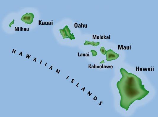 hawaiian name: