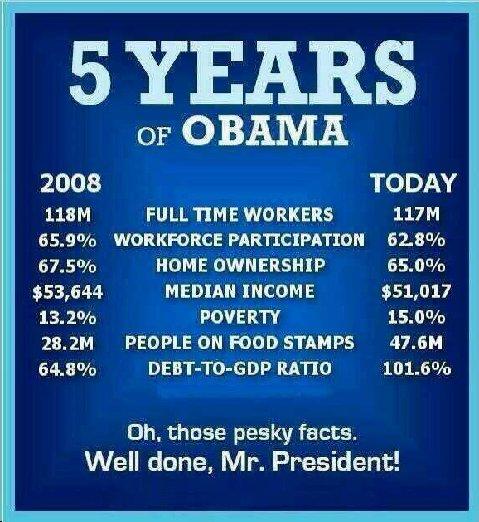 Obama five years