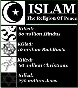Islam genocide totals
