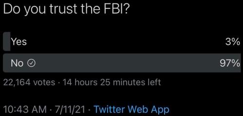 do you trust the fbi